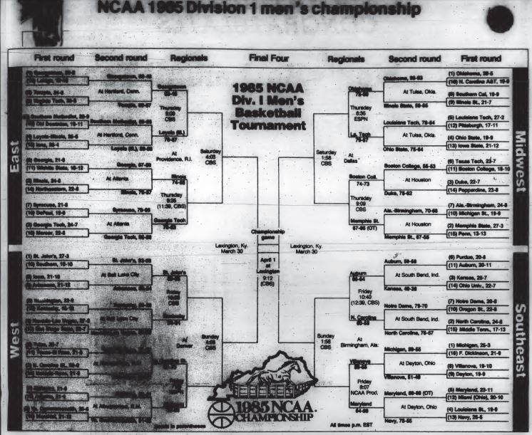NCAA 1985 Division I Mens Championship