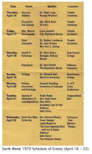 Earth Week events Phila 1970