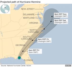 Hermine's path
