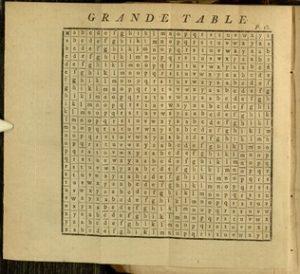 """Grande Table"",  Langue diplomatique"